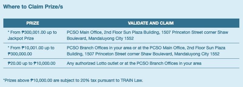 PCSO Prizes