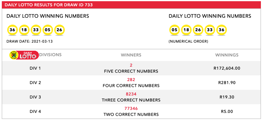 South Africa Daily Lotto Result